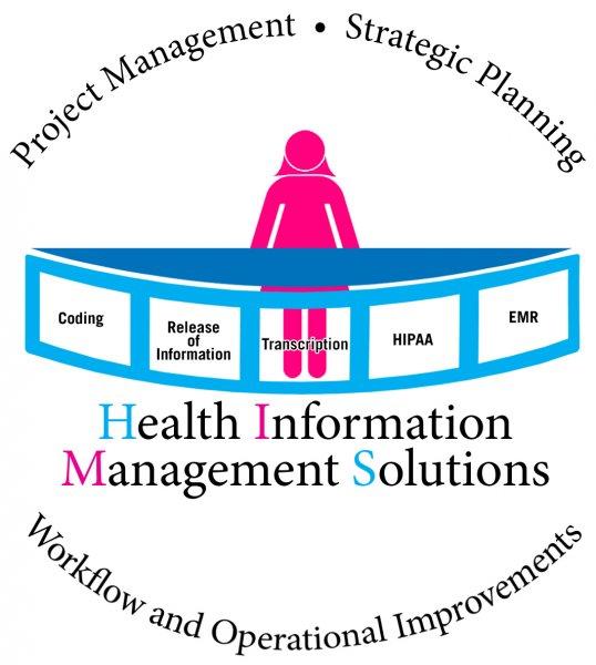 Health Consulting Company Logo Example