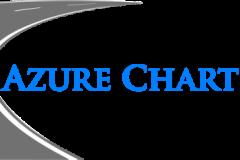 Charter Bus Company Logo Example