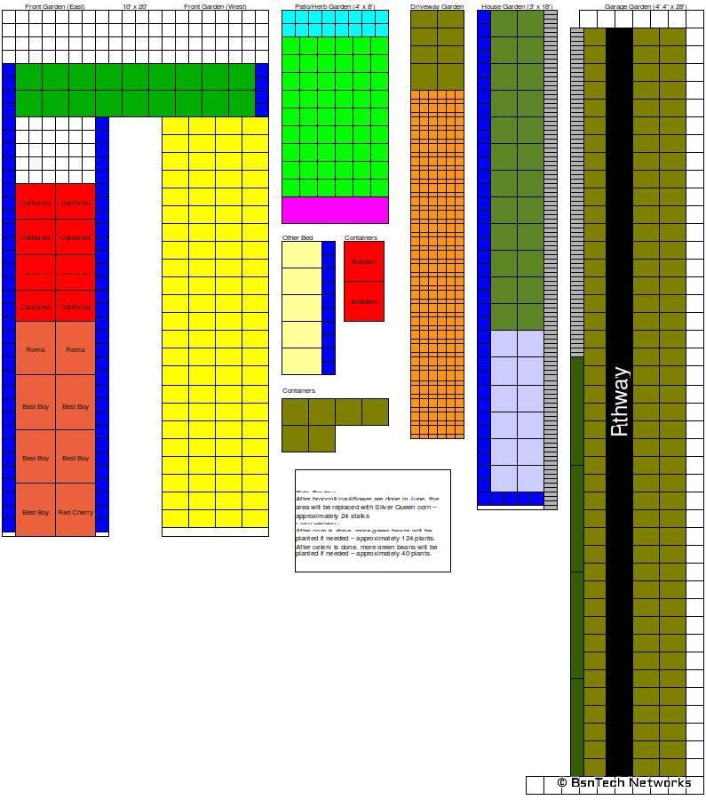 Full 2011 Garden Plans
